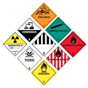 ADR Hazard Warning Labels